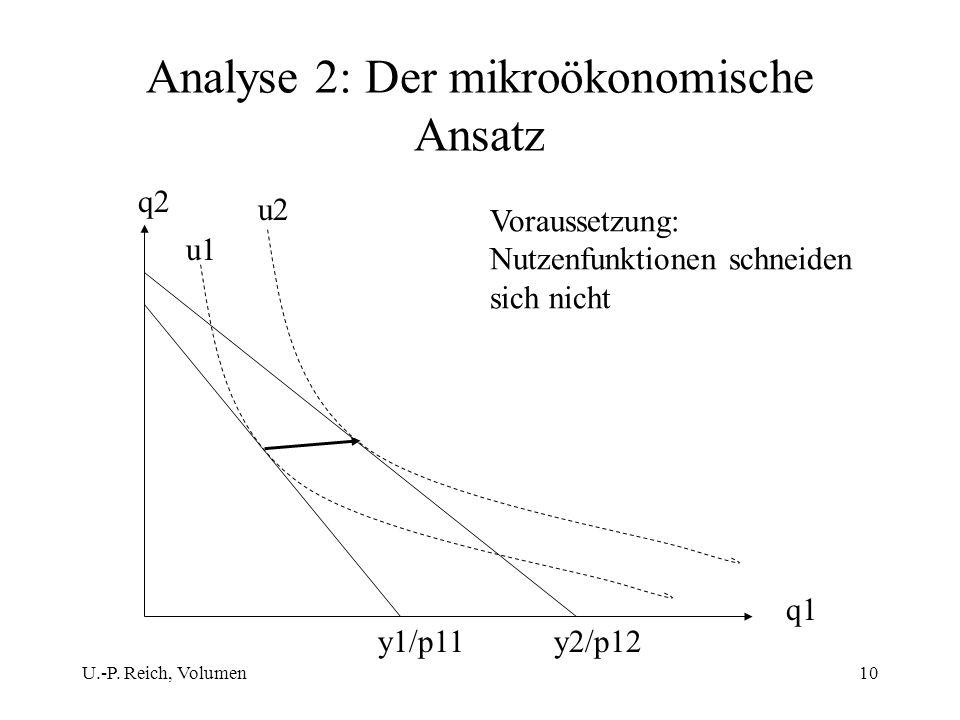 Analyse 2: Der mikroökonomische Ansatz