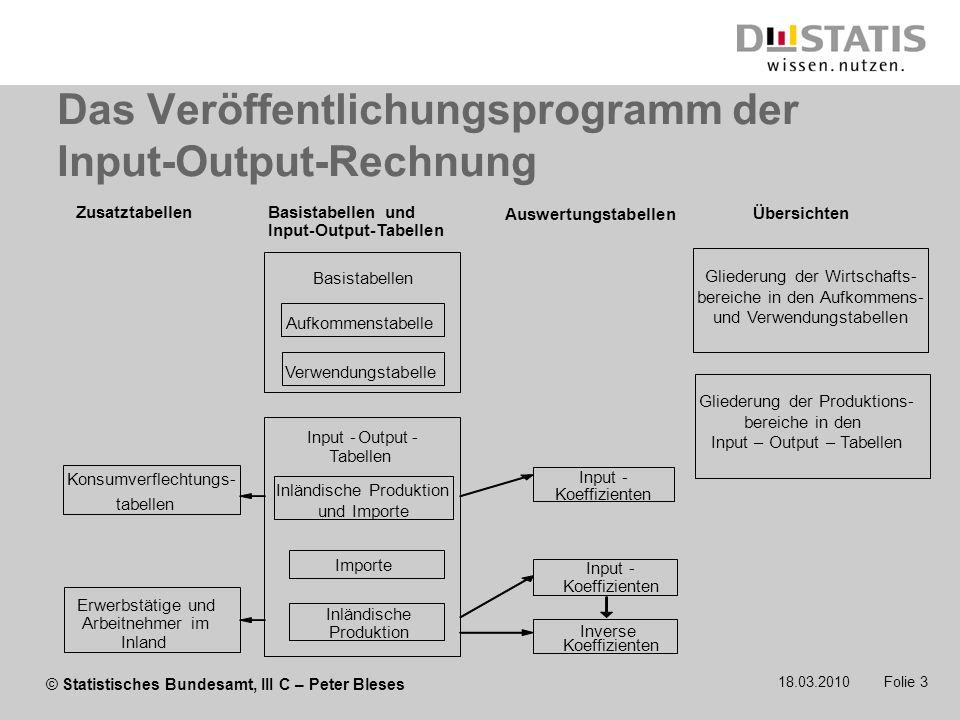 Das Veröffentlichungsprogramm der Input-Output-Rechnung