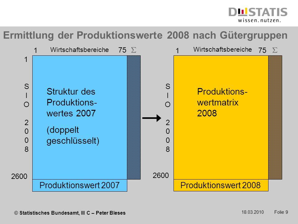 Ermittlung der Produktionswerte 2008 nach Gütergruppen
