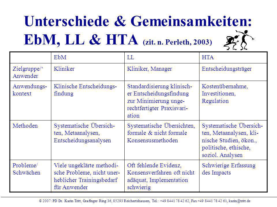 Unterschiede & Gemeinsamkeiten: EbM, LL & HTA (zit. n. Perleth, 2003)
