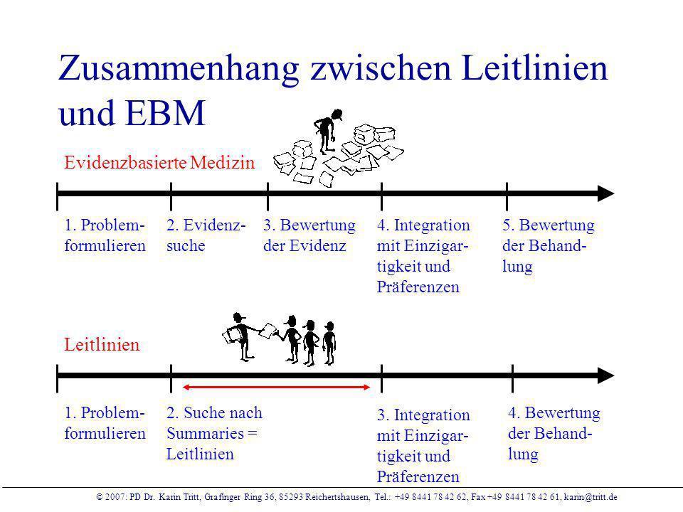 Zusammenhang zwischen Leitlinien und EBM