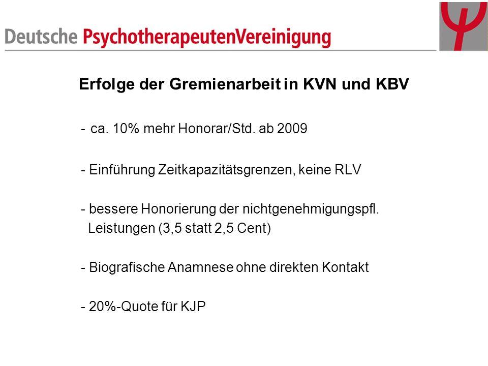 Erfolge der Gremienarbeit in KVN und KBV