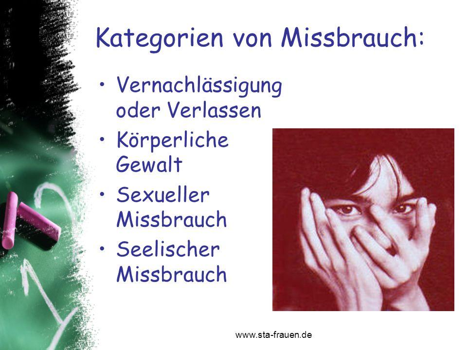 Kategorien von Missbrauch: