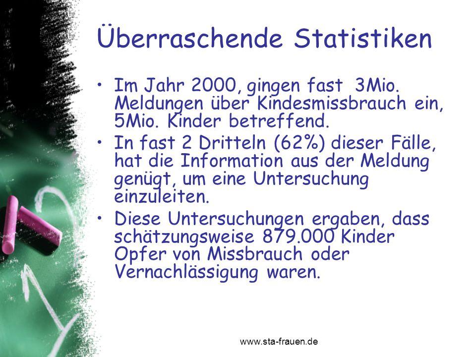 Überraschende Statistiken