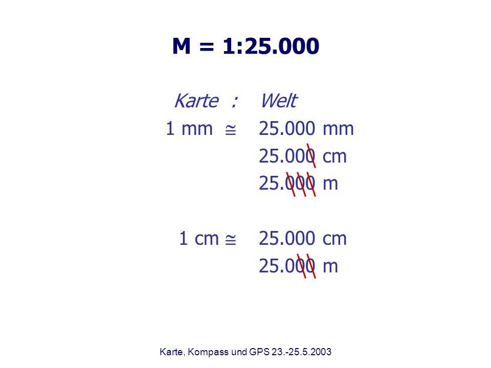 M = 1:25.000 Karte : 1 mm  1 cm  Welt 25.000 mm 25.000 cm 25.000 m