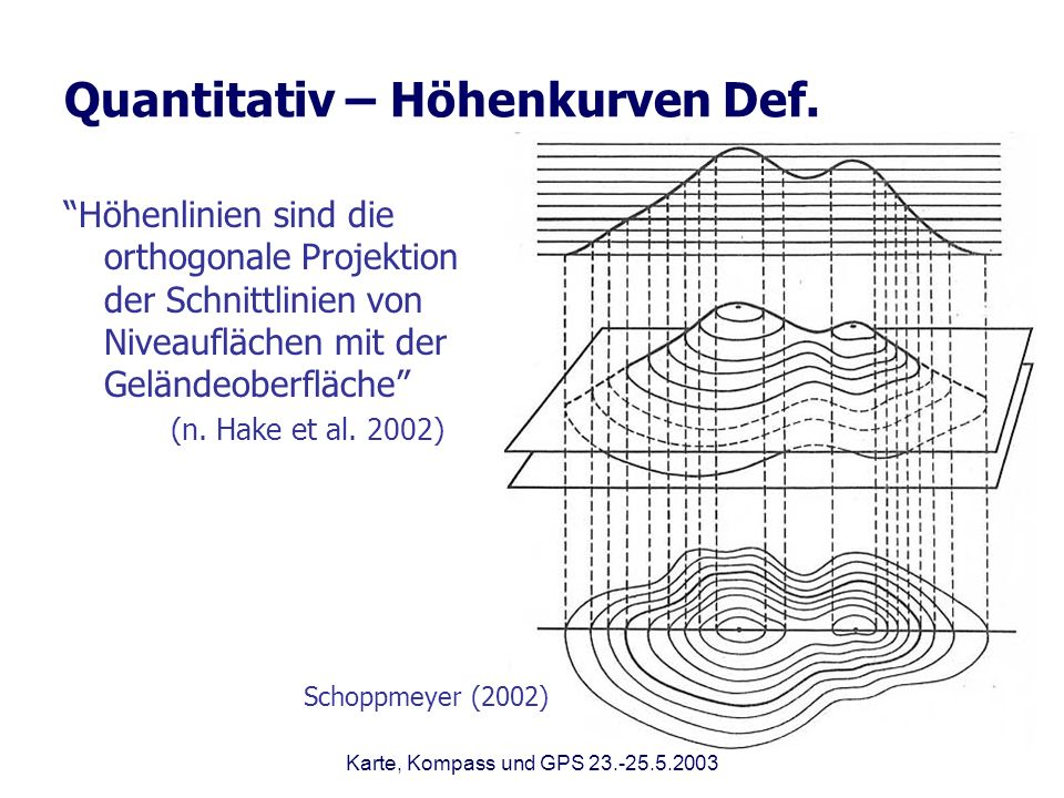 Quantitativ – Höhenkurven Def.