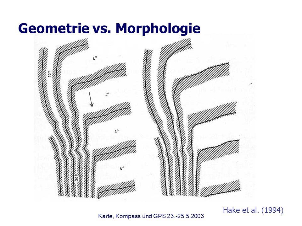 Geometrie vs. Morphologie