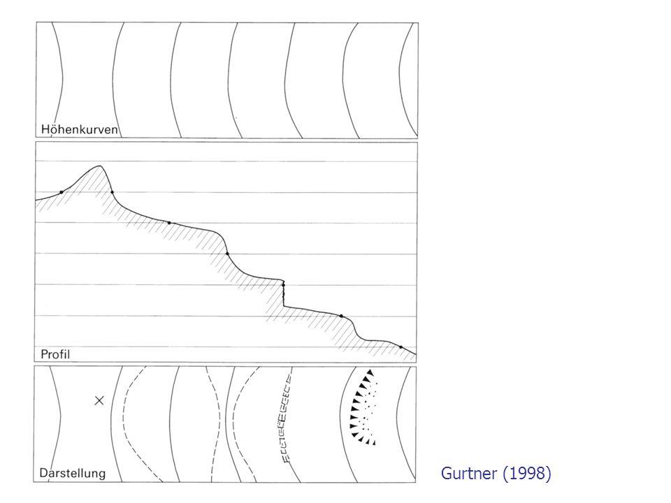 Gurtner (1998) Karte, Kompass und GPS 23.-25.5.2003