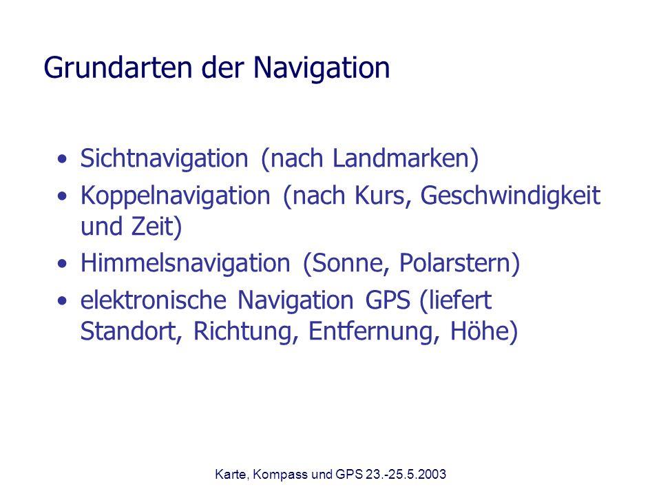 Grundarten der Navigation