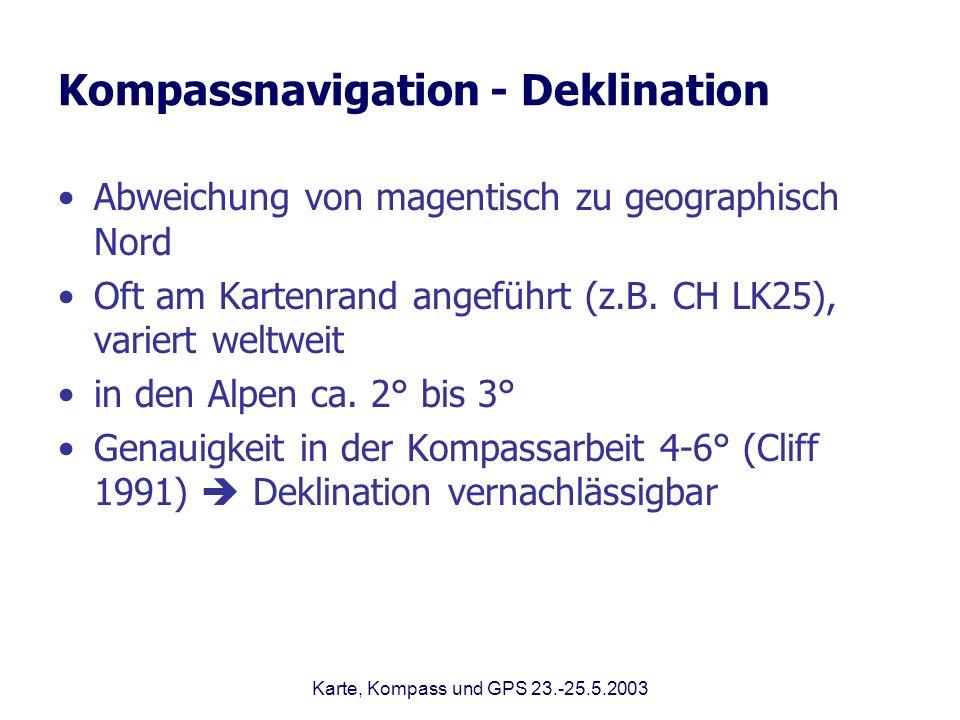 Kompassnavigation - Deklination