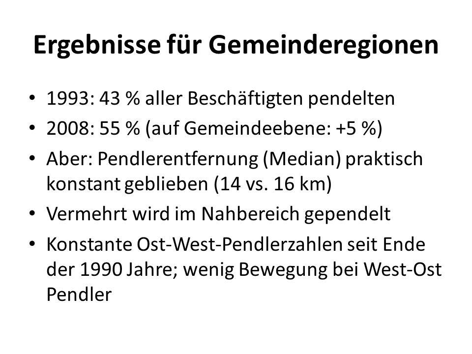 Ergebnisse für Gemeinderegionen