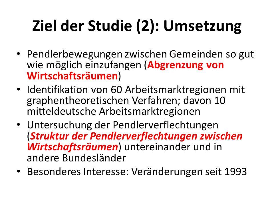 Ziel der Studie (2): Umsetzung
