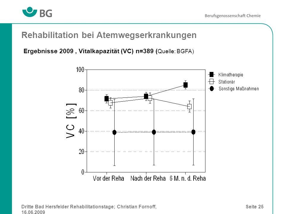 Rehabilitation bei Atemwegserkrankungen