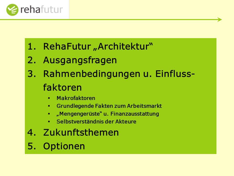 """RehaFutur """"Architektur Ausgangsfragen"""