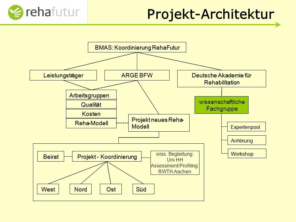 Assessment/Profiling: