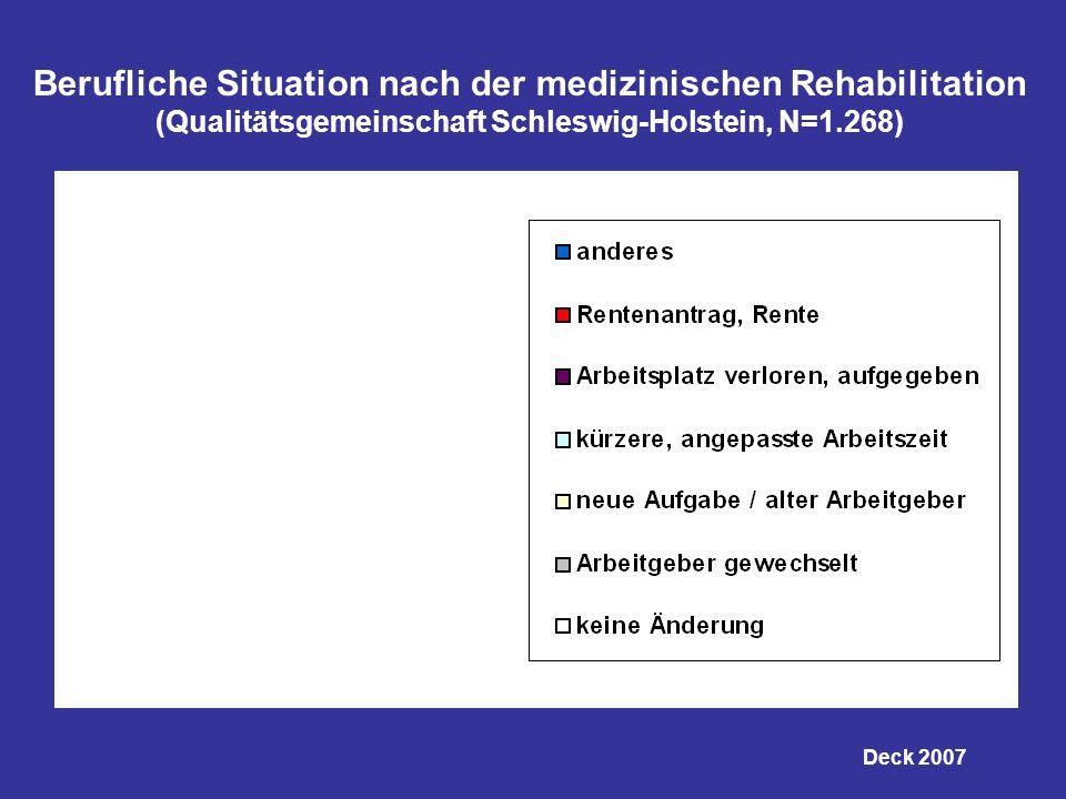 Berufliche Situation nach der medizinischen Rehabilitation