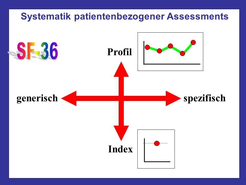 SF-36 Profil Index generisch spezifisch