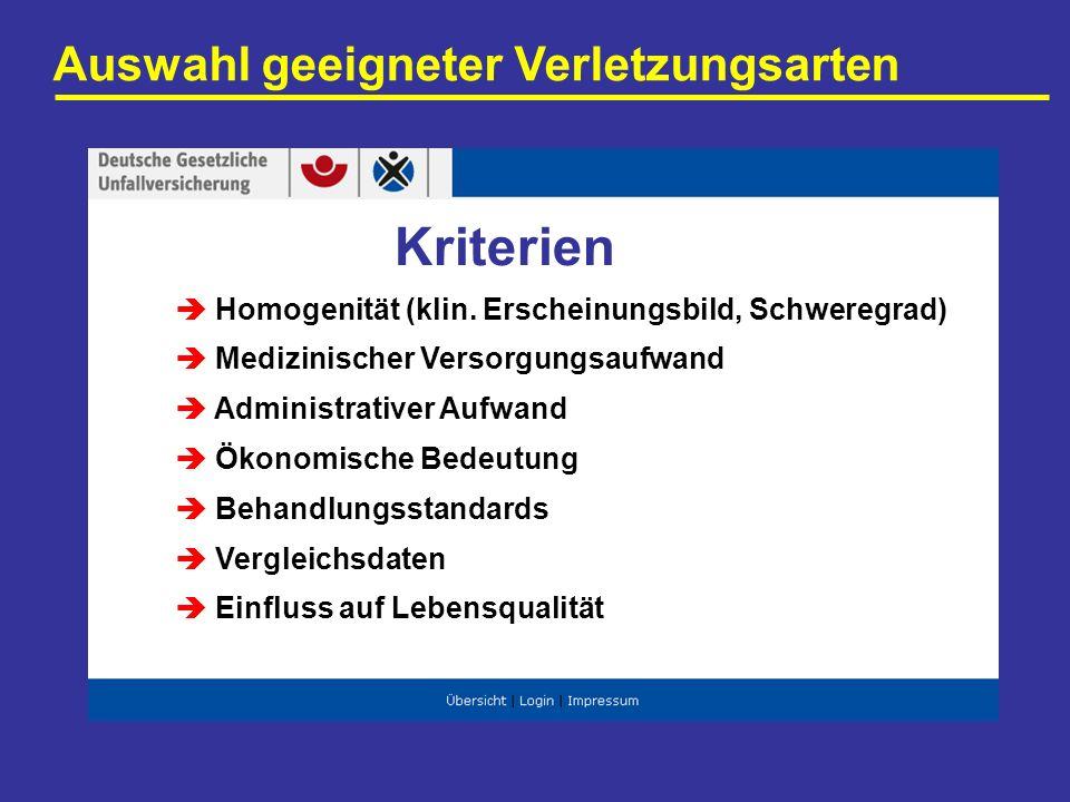 Kriterien Auswahl geeigneter Verletzungsarten
