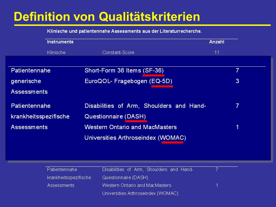 Definition von Qualitätskriterien