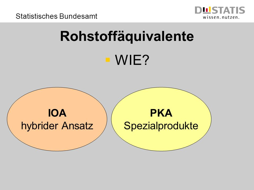 Rohstoffäquivalente WIE IOA hybrider Ansatz PKA Spezialprodukte