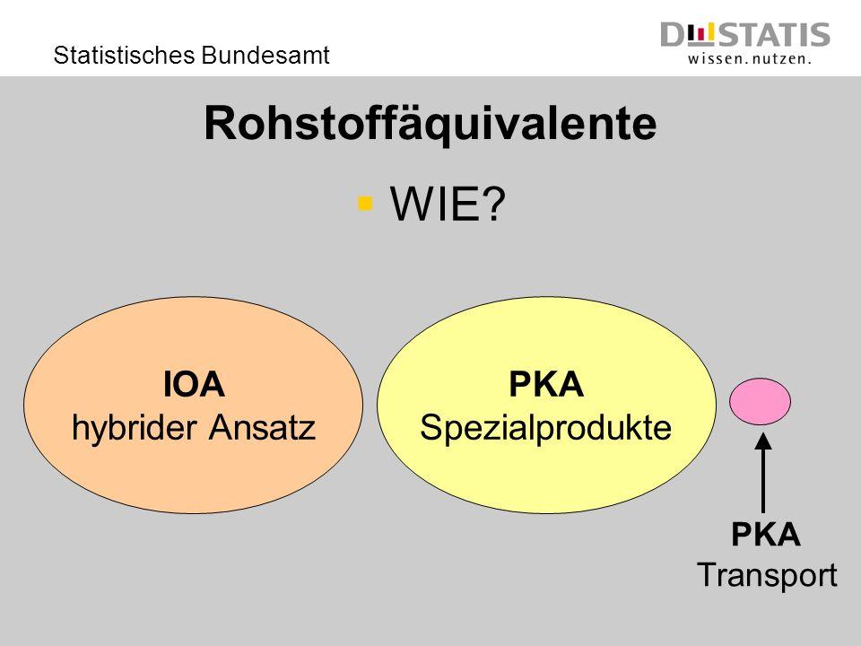Rohstoffäquivalente WIE IOA hybrider Ansatz PKA Spezialprodukte PKA