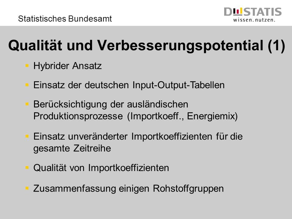 Qualität und Verbesserungspotential (1)