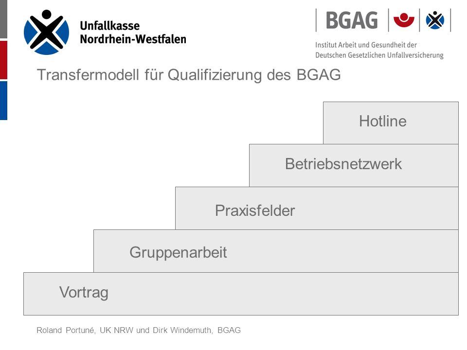 Transfermodell für Qualifizierung des BGAG