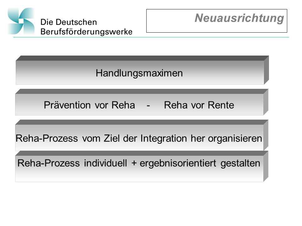 Neuausrichtung Handlungsmaximen Prävention vor Reha - Reha vor Rente