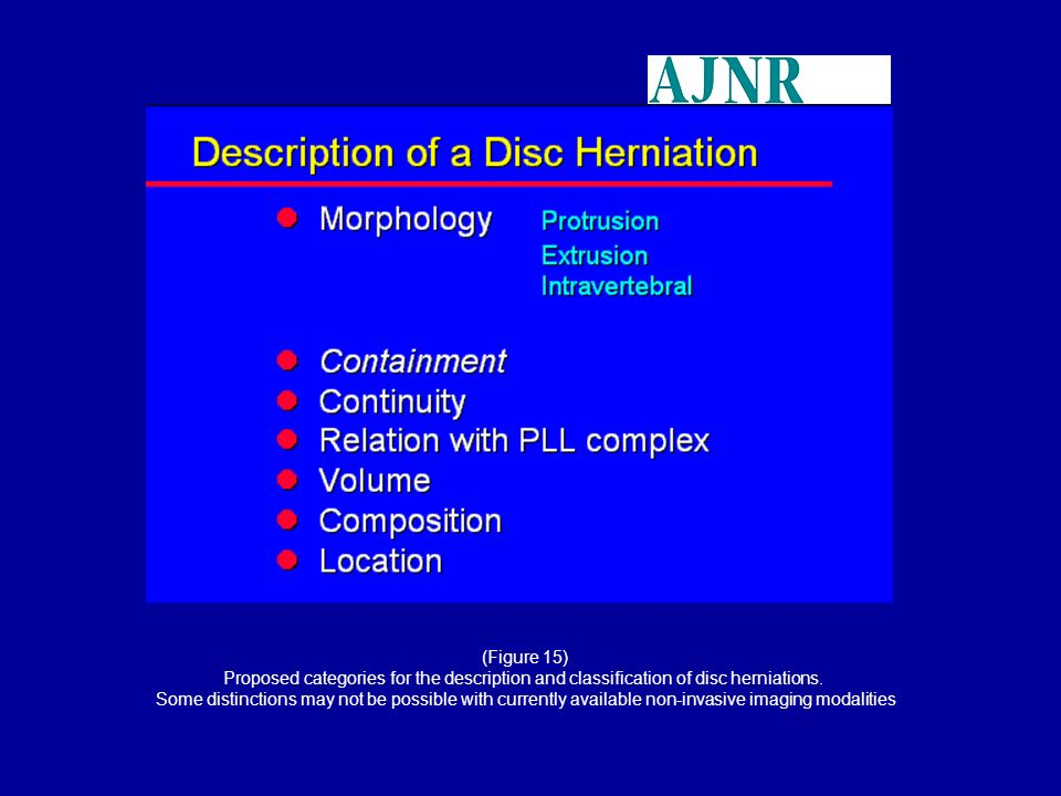 (Figure 15) Proposed categories for the description and classification of disc herniations.
