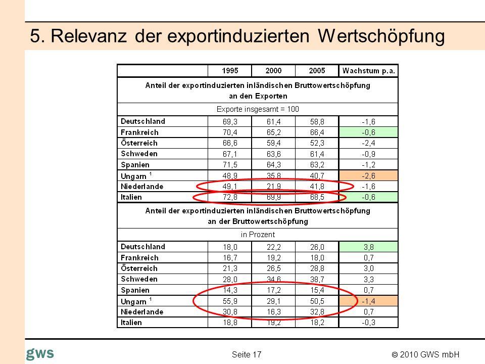 5. Relevanz der exportinduzierten Wertschöpfung