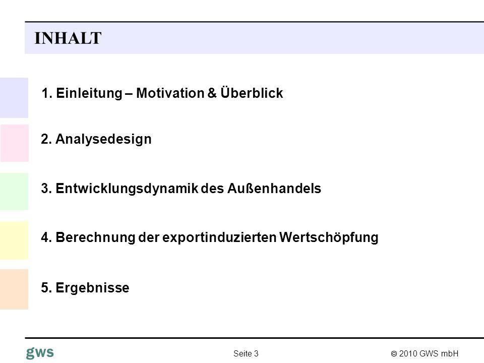 INHALT 1. Einleitung – Motivation & Überblick 2. Analysedesign