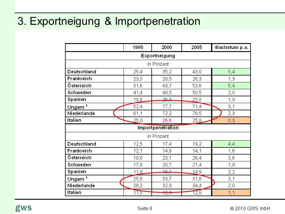 3. Exportneigung & Importpenetration