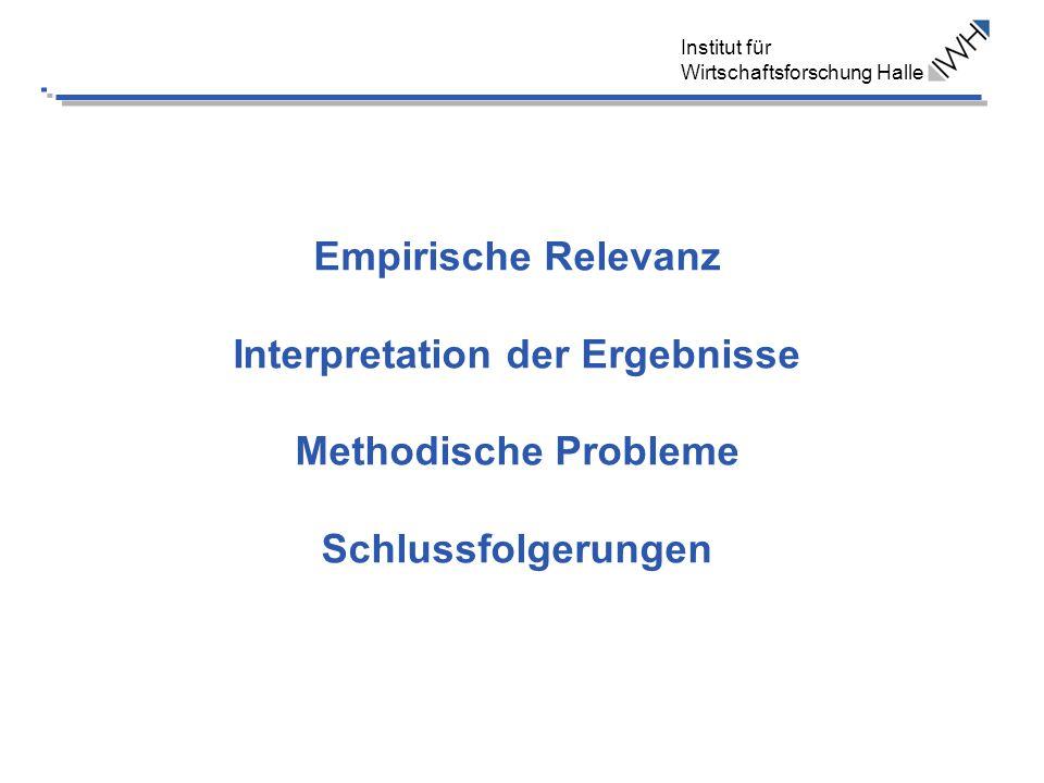 Empirische Relevanz Interpretation der Ergebnisse Methodische Probleme Schlussfolgerungen