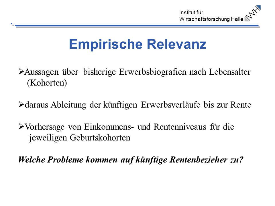 Empirische Relevanz Aussagen über bisherige Erwerbsbiografien nach Lebensalter (Kohorten)