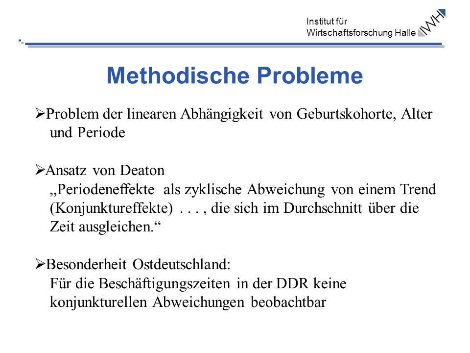 Methodische Probleme Problem der linearen Abhängigkeit von Geburtskohorte, Alter und Periode.