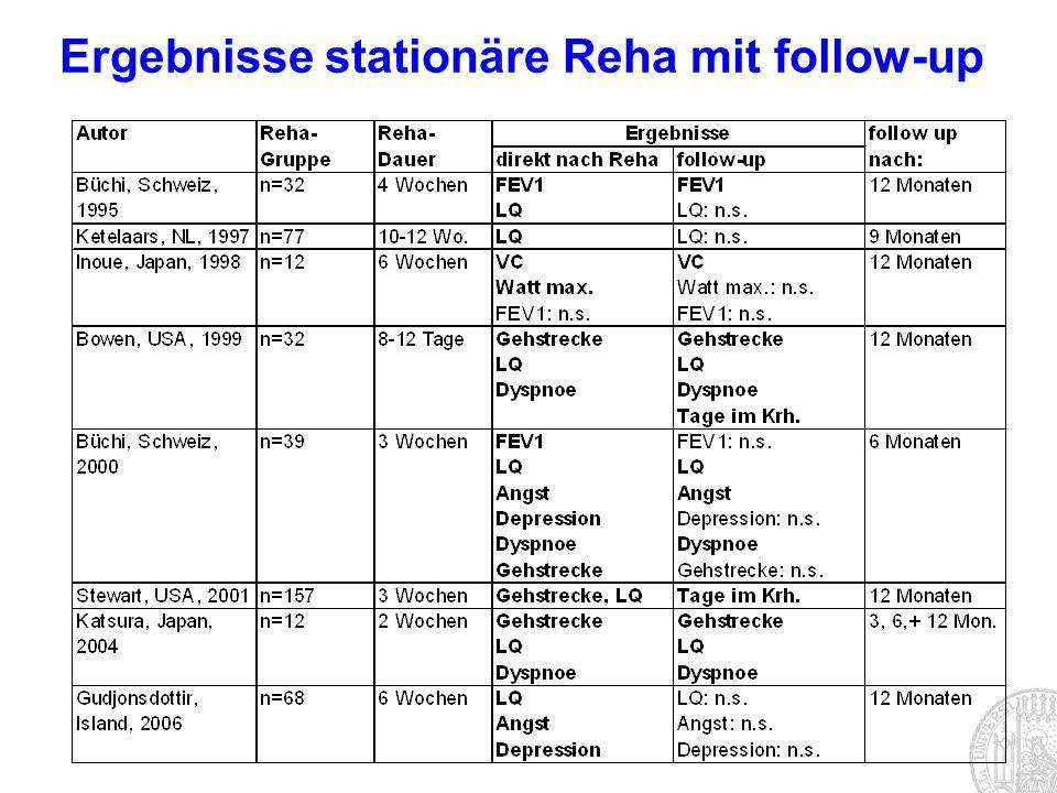 Ergebnisse stationäre Reha mit follow-up