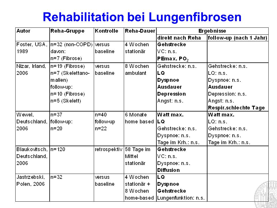 Rehabilitation bei Lungenfibrosen