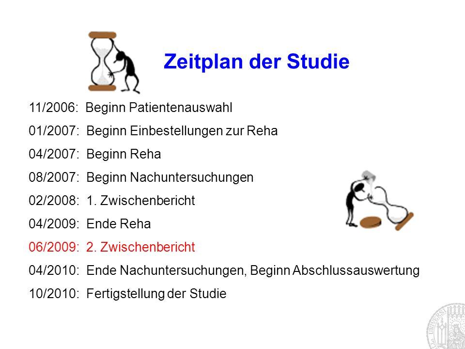 Zeitplan der Studie 11/2006: Beginn Patientenauswahl