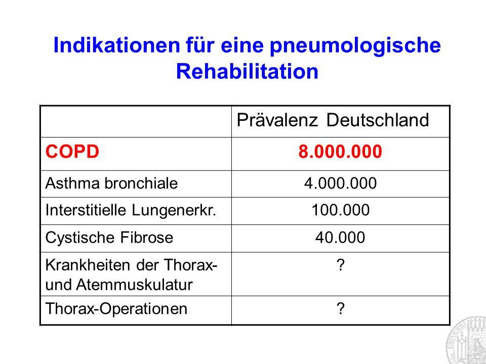 Indikationen für eine pneumologische Rehabilitation