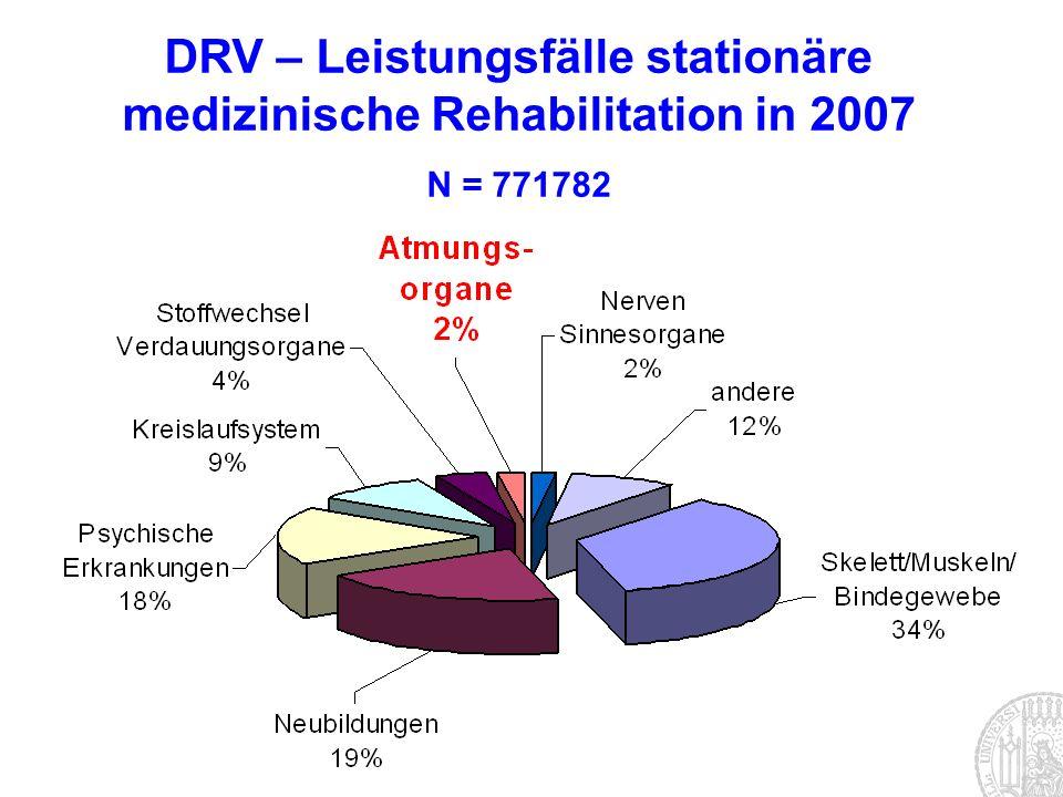 DRV – Leistungsfälle stationäre medizinische Rehabilitation in 2007