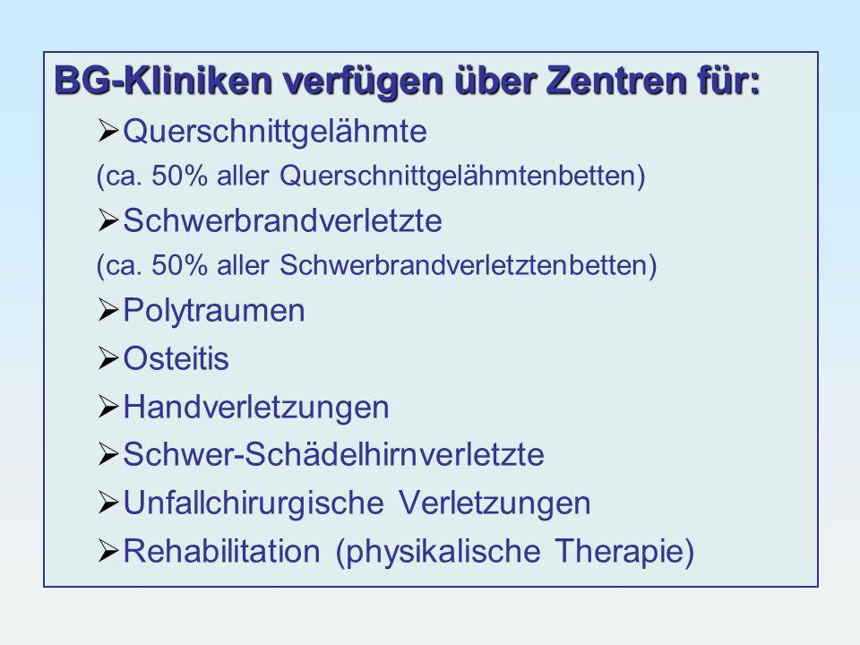BG-Kliniken verfügen über Zentren für: