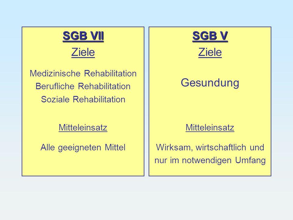 SGB VII Ziele SGB V Ziele Gesundung Medizinische Rehabilitation