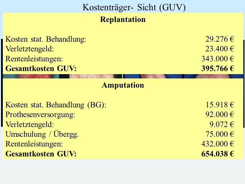 Kostenträger- Sicht (GUV)