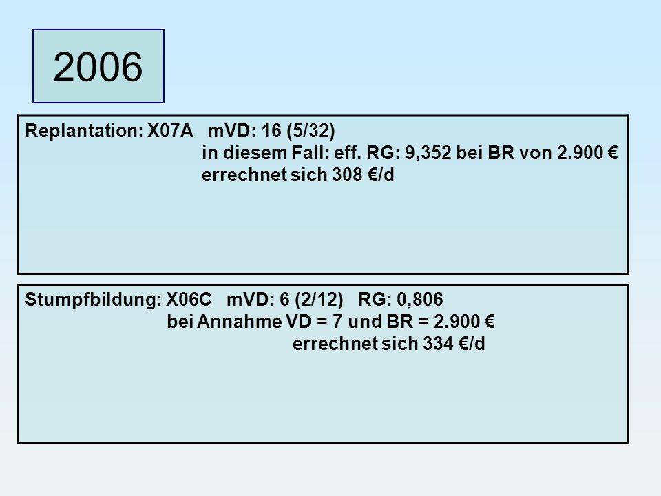 2006 Replantation: X07A mVD: 16 (5/32)
