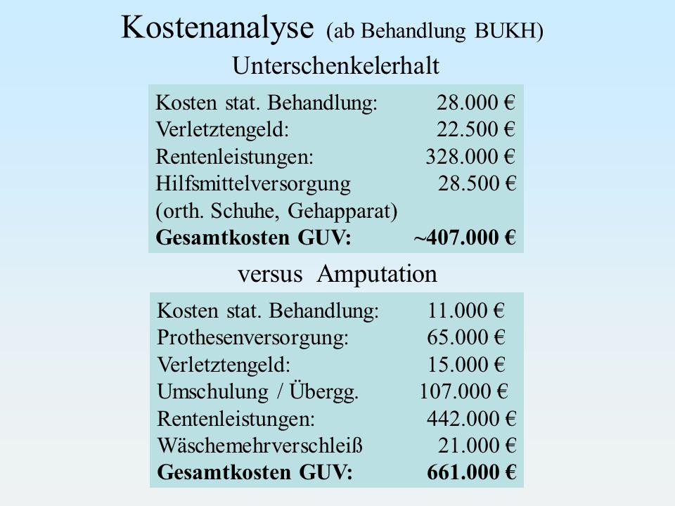 Kostenanalyse (ab Behandlung BUKH)
