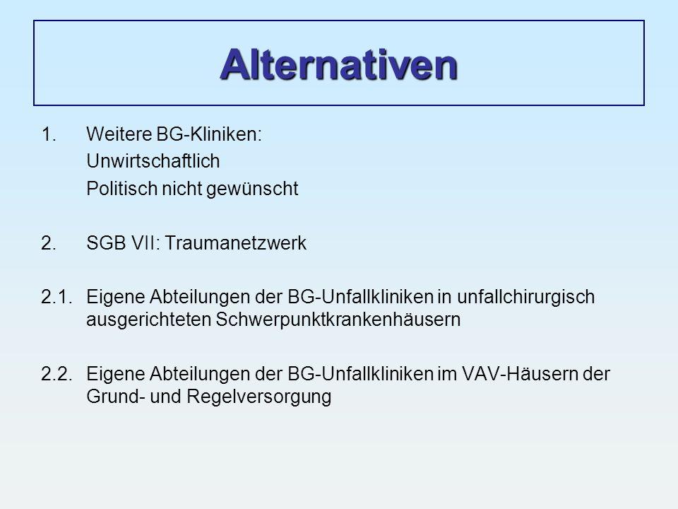 Alternativen 1. Weitere BG-Kliniken: Unwirtschaftlich