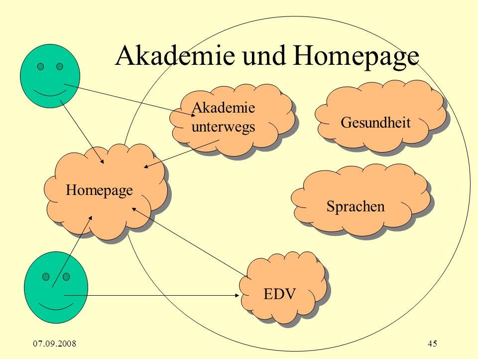 Akademie und Homepage Akademie unterwegs Gesundheit Homepage Sprachen