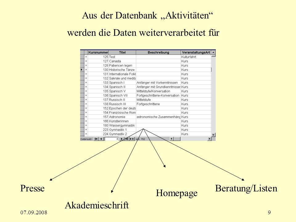 """Aus der Datenbank """"Aktivitäten"""