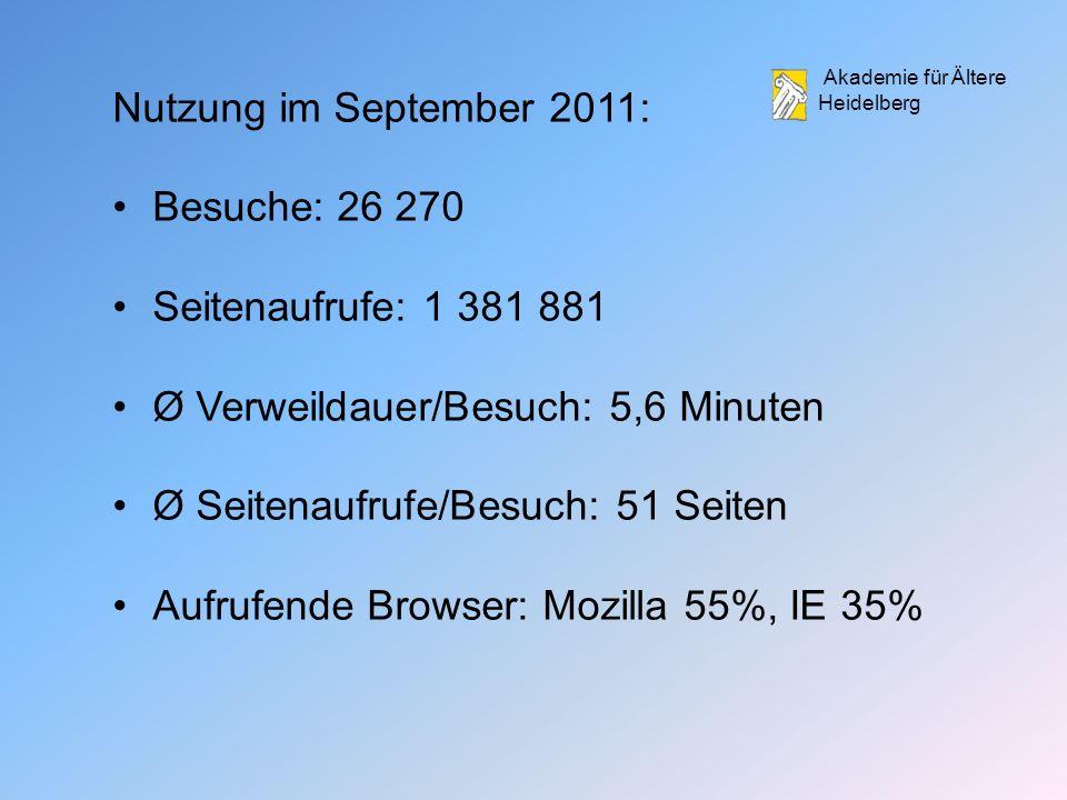 Nutzung im September 2011: Besuche: 26 270. Seitenaufrufe: 1 381 881. Ø Verweildauer/Besuch: 5,6 Minuten.