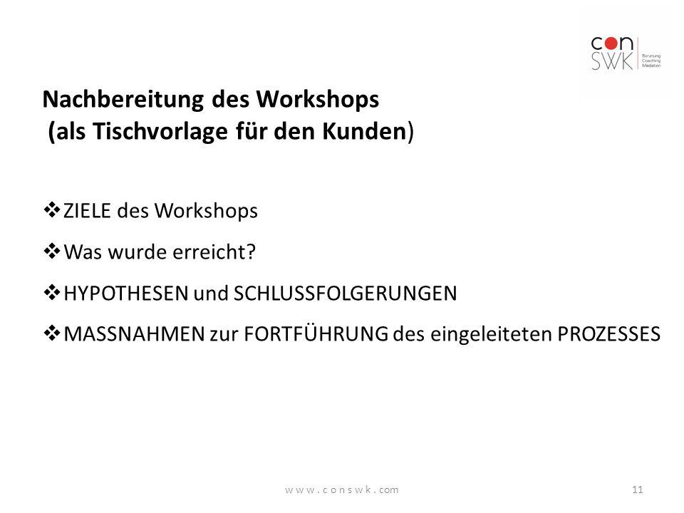 Nachbereitung des Workshops (als Tischvorlage für den Kunden)
